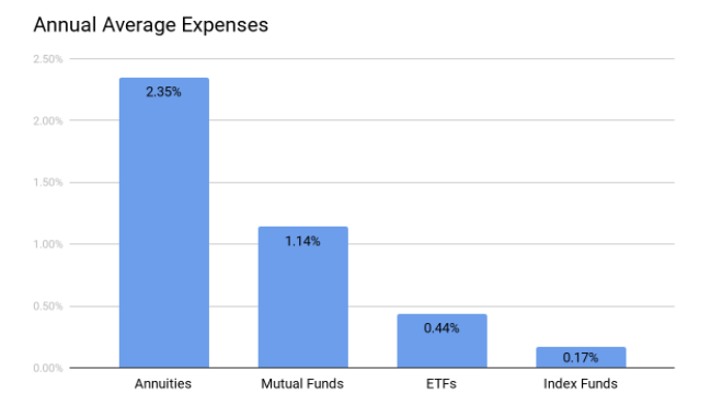 Expense Ratio.png