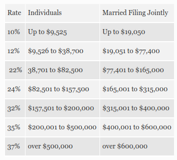 2018 Tax Rates (1).png